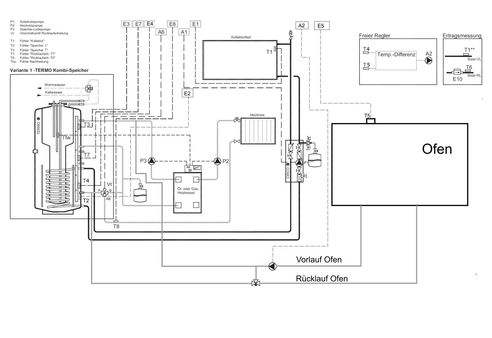 Frage zum Thema Ofen/Warmwasser • Motorsägen-Portal